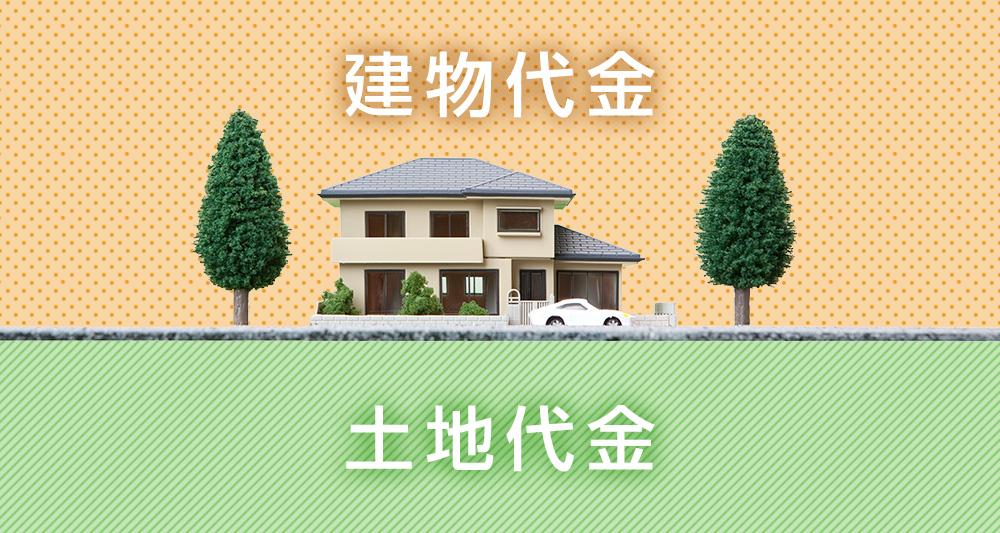 注文住宅購入時の住宅ローン~2本立て・つなぎ融資って