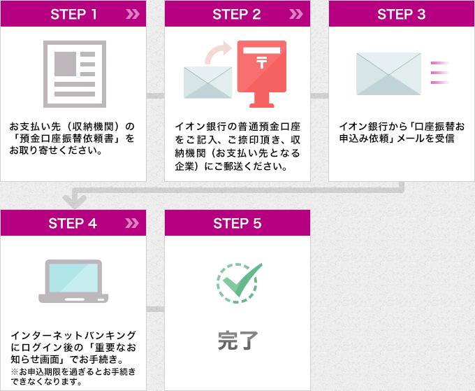電力 振替 東京 口座