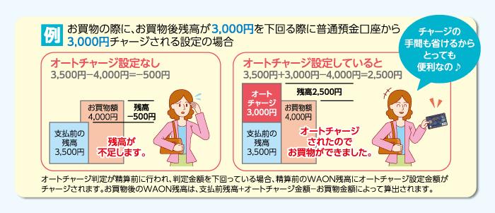 残高 ワオン 【裏ワザ】WAON残高を現金化する意外過ぎる方法!返品しなくても可能